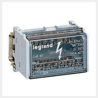 Repartidores eléctricos